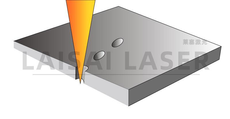 激光打孔——气调果蔬保鲜包装运用方案(图2)