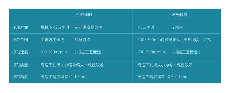 薄膜包装市场的发展历程