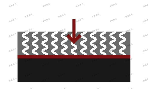 超声波焊接示意