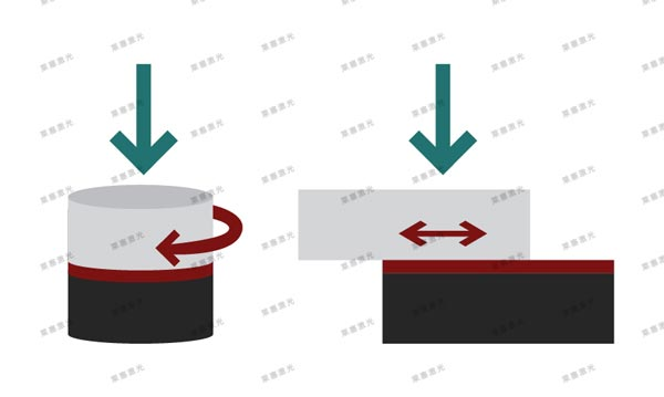 旋转摩擦(左)和振动摩擦(右)示意