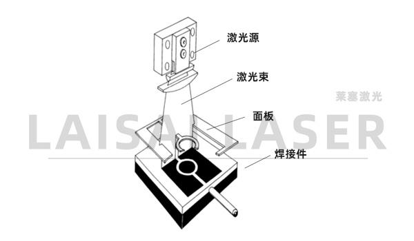 微流控焊接原理