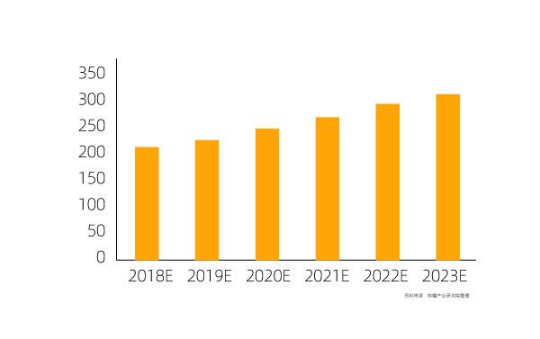 中国激光产业的发展离不开芯片的高端技术2